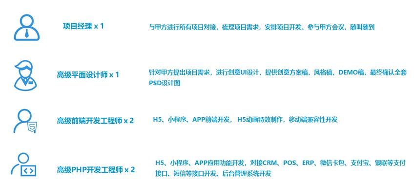 微信小程序公众号H5开发需求下,如何找到靠谱的小程序公众号开发外包公司?